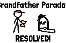 Solving The Grandfather Paradox